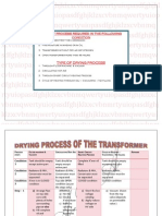 Drying out process for Transformer