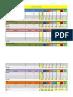 Planilha elaboração da dieta no excel oficial3 COM TABELAS-1