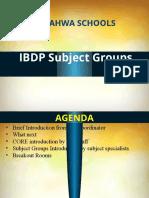 DP Subject Introduction