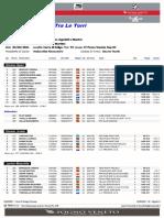 Veneto Cup 2021 - #2 XC Tra Le Torri
