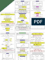 Classical Mechanics - Physics - Week 1-3 Summary Formulas