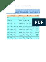 Alcanos y su formula quimica