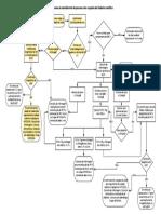 Fluxograma-de-rastreamento-e-diagnóstico-de-DM