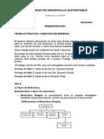 CREACION DE EMPRESA. HITO II. DESCRIPCION DEL ORGANIGRAMA
