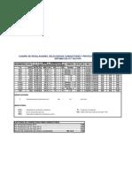 Anexo 03. Cuadro Regulación Ed. JBV UIS