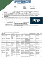Programacion de la UD mecanica de banco 2021-I