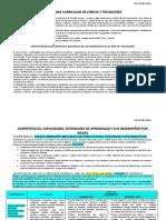 5 matriz PROGRAMA CURRICULAR DE CYT - RM N° 649-2016