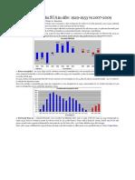 Criza economica din SUA in cifre_ 1929-1933 vs 2007-2009 _ khris.ro