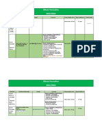 Oferta Formativa2020-2021 -II Parte