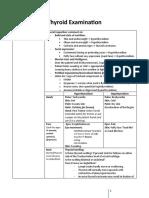 Thyroid Examination FiryaL