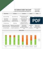 PROJETO LEMON01 - Relatório de Andamento de Atividades