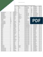 170609_empresas-estatais-federais-lista-de-dirigentes-e-enderecos-informacoes-siest