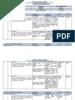 Planificación Mensual 2021 Matemáticas Mayo