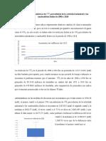 Emisiones globales históricas de CO2 procedentes de la actividad industrial y los combustibles fósiles de 1900 a 2018 penultimo.pdf