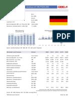 Länderprofil Deutschland