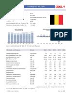 Länderprofil Belgien