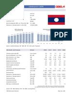 Länderprofil Laos