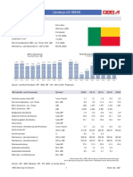 Länderprofil Benin