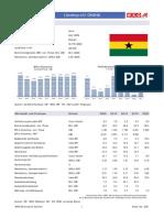 Länderprofil Ghana