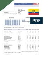 Länderprofil Ecuador