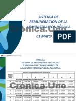 Tabulador salarial de Administración Pública - Mayo 2021