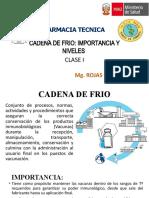 FARMACIA TECNICA CADENA DE FRIO I