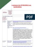 Revue de Presse de terminale Du 7 Au 12 Mars 2011