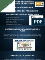 PROCESO DE PROCUCCION