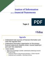 11 Topic 2_Information Organization
