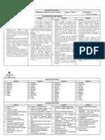 Planificacion_Anual   Lenguaje 2021 1° Básico (2)