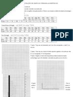 Construção do gráfico termopluviométrico
