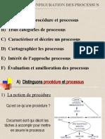 approche_processus