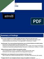 AdMob-Mobile-Metrics-Jan-10-Survey-Supplement