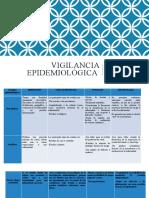 DIAPOSITIVAS CUADRO C. Vigilancia epidemiológica