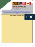 Useful Formulas and Conversion C