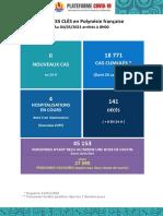 2021-05-04- Point de Situation COVID