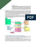 The Microsoft Data Warehouse Toolkit Pdf
