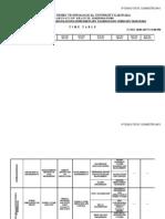 MGU Btec s1 s6syllabus | Electrical Engineering | Engineering