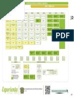 Mapa_Diseño_Grafico (1)