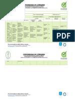 Plantilla Tabla de Operacionalización Corte 1_Tto de Aguas