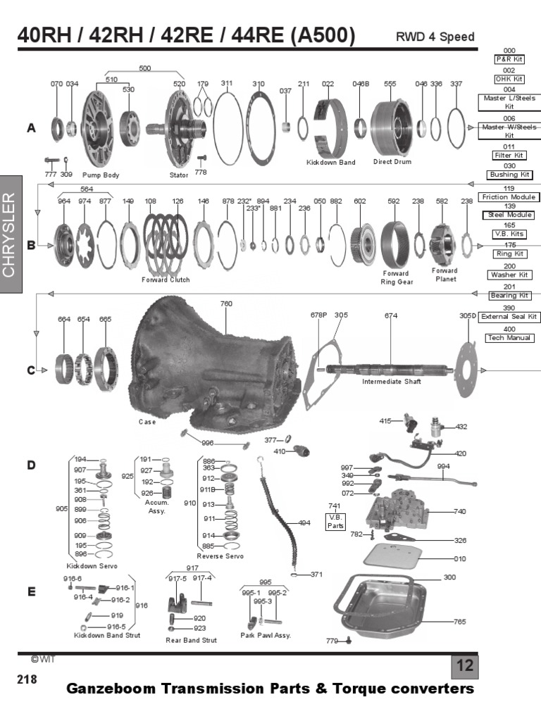 42re Transmission Diagram 4 Wheel Drive - Fusebox and Wiring Diagram  device-petty - device-petty.paoloemartina.itdiagram database - paoloemartina.it