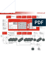 Oracle 11g Architecture
