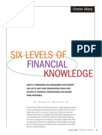 6 LEVELS OF FINANCIAL KNOWLEDGE