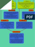 infografiaedumatica