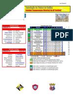 Resultados da 19ª Jornada do Campeonato Distrital da AF Setúbal em Futebol