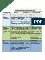 Docdownloader.com PDF Formato de Entrevista Humanista Paso 3 Dd c90618ec64f55b8cb7c33e96c9a06de5 (1)