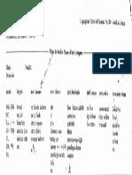 Análise plano a plano MAPA DE IMAGEM