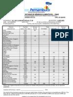 Controle de Estoque de Gêneros Alimentícios-NOVEMBRO-2010