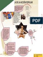 INFOGRAFÍA OBJETO DE TUTELA DE ACCION POPULAR  DPC