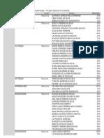 Classificação-PBU-Lista-1
